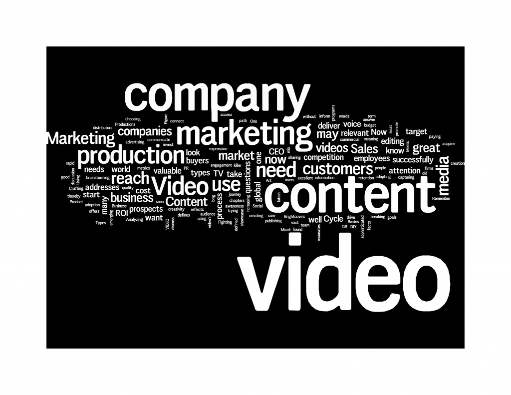 Wordle on Video Content Basics and Video Marketing