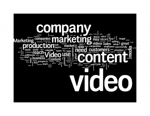 Wordle on Video Content Basics